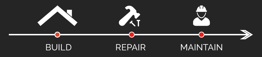 Build Repair Maintain Roofing